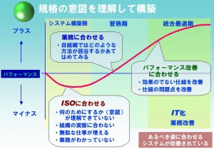ISO_pfm